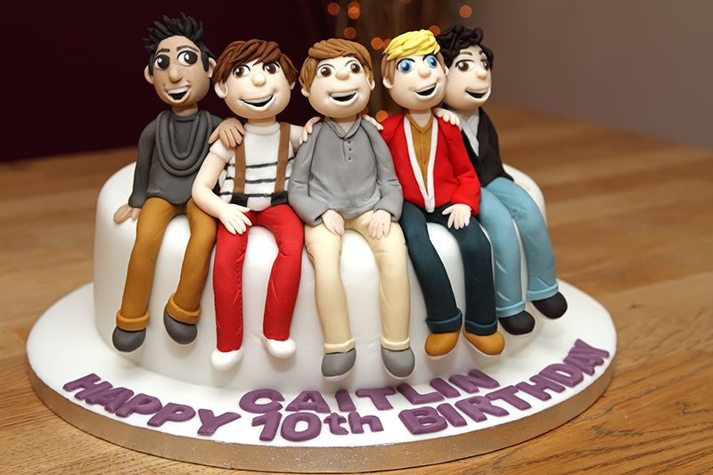 Direction Cake Figures